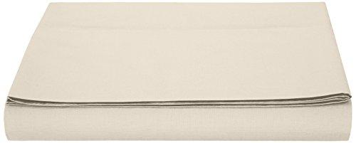 AmazonBasics Microfiber Flat Sheet, Aqua