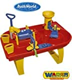 Wader 80000 - Bath World
