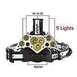 Fernando Guapo Fahrradscheinwerfer in Fledermaus-Form, verstellbar, XLM-T6 LED, High Power USB Blendendes rotes Licht, super hell, Scheinwerfer Nachtlicht mit SOS-Rettungspfeife 9 Lights