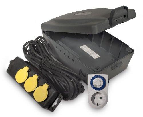 Ross wettergeschütze Safebox mit Kabeldurchführung WBXIP38TS