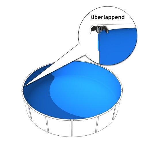 Pool-Innenfolie für runde Pools mit Durchmesser 350-360 cm x 90-92 cm Höhe