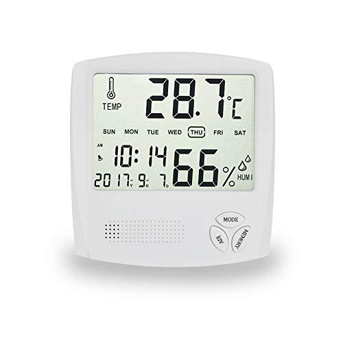 iPer Digital Thermometer Hygrometer, Wetterstation Funk Min&Max Luftfeuchtigkeit für Innen und außen, Wecker, Uhrzeit Anzeige, Datum, Mondphrase, Weiß