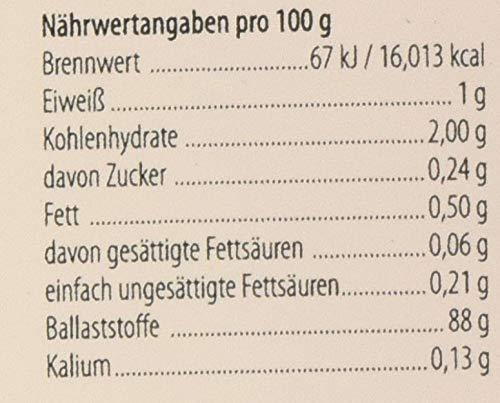Wohltuer Bio Flohsamenschalen, 250 g
