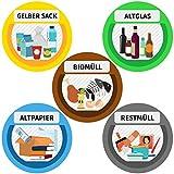 Aufkleber Mülltonne für Mülltrennung | 5er Set - 9,5cm (Rund) | Kinderfreundliche Motive (Gelber Sack, Altglas, Altpapier, Restmüll, Biomüll) | UV-Schutz für Innen und Außen | Vorgestanzt