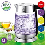 ForMe Glas Wasserkocher 1.8 L | LED Beleuchtung Teekessel | Metallteile | Glaskessel mit Edelstahl Boden | BPA Frei | Warmhaltefunktion | Temperatur einstellbar | Temperaturwahl 60-100°C