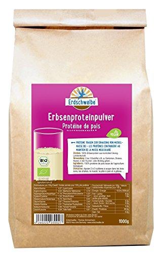 Erdschwalbe Bio Erbsenprotein / Vegan und glutenfreies Eiweißpulver / 1 Kg