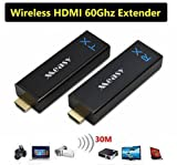 Hdmi Funkübertragung Full Hd Measy W2H NANO Audio von Laptop, PC, Netflix, PS4, Xbox One zu HDTV / Projektor