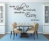 XL Wandtattoo für Ihre Küche, Esszimmer 68037-100x58 cm, ~ Wo die Liebe den Tisch deckt, schmeckt das Essen am besten ~ Wandaufkleber Aufkleber für die Wand, Tapetensticker aus Markenfolie, 32 Farben wählbar
