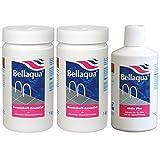 MEGA-SPAR-SET - 2x Sauerstoff-Granulat + 1x Aktivator BELLAQUA | chlorfreie Wasserpflege für Pools und Schwimmbecken von BAYROL