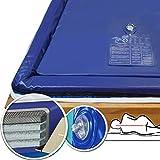 Traumreiter Wasserbettmatratze Dual 100x220cm Für 200x220 cm Wasserbett 90% stark beruhigt MESAMOLL 2 Softside Wassermatratze Wasserkern-Matratze