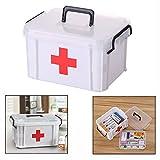 Itian Medizinische Erste Hilfe Kit, Tragbare Medizin-Box---S (Keine Medizin, nur ein Feld)