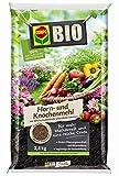 COMPO BIO Horn- und Knochenmehl, Hochwertiger Naturdünger, 2,5 kg