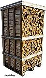 mumba 900 kg Birkenscheite Brennholz Kaminholz Birke sauber auf der Palette geliefert Kaminholz Scheitholz in 33 cm Länge (Birke, 2RM_BirkePalette)
